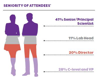 Seniority of attendees